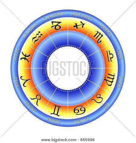 Zodiac Wheel - 1