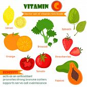 Vitamins and Minerals foods Illustrator set 1.Vector set of vitamin rich foods.Vitamin C-lemon broccoli oranges spinach strawberries tomato and papaya poster