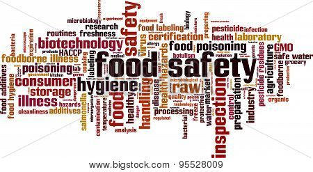 Food Safety Word Cloud