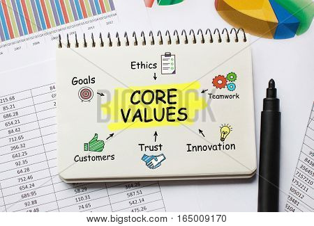 Notebook With Toolls And Notes About Core Values