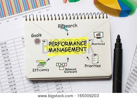 Notebook with Tools and Notes about Performance Management