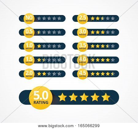 Set of stars rating design elements. Kit of star shapes for ranking interface. Voting symbols from zero to ten points. Vector illustration in flat style.