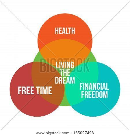 Living the dream infographics diagramm vector illustration