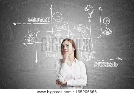 Portrait of a pensive blond woman in a white blouse. She is standing near a blackboard with a solution sketch depicted on it. Concept of problem solving