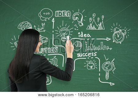 Rear view of a businesswoman with black hair wearing a suit and drawing a business idea sketch on a green chalkboard.