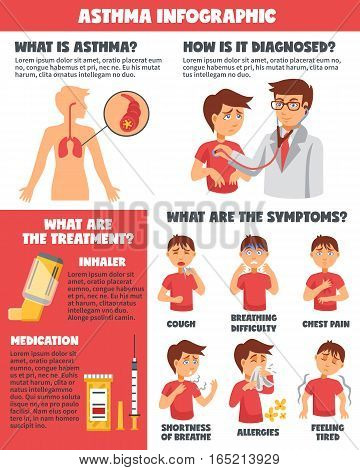 Illnesses infographic poster with cartoon boy character suffering from different symptoms with medication and editable text vector illustration