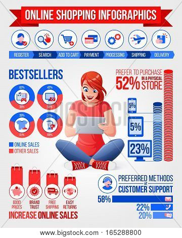 Happy pretty young woman shopping online via tablet computer. Infographics vector set with icons and design elements.