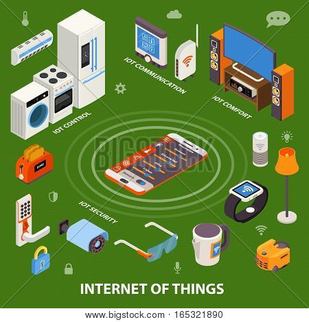 Internet of things iot isometric composition poster with smartphone controlling kitchen appliances security and comfort vector illustration