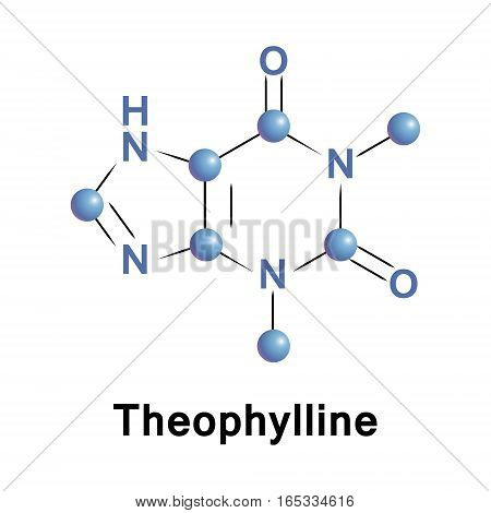 Theophylline, or 1,3-dimethylxanthine, is a methylxanthine drug used in therapy for respiratory diseases such as chronic obstructive pulmonary disease and asthma