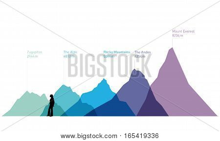 Vektor Berg Berge Profil - Vector Mountains Mountain Profile
