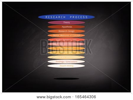 Business and Marketing or Social Research Process Eleven Step of Research Methods on Black Chalkboard.