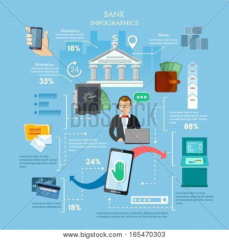 Mobile bank infographics banking technologies money transfer financial transaction