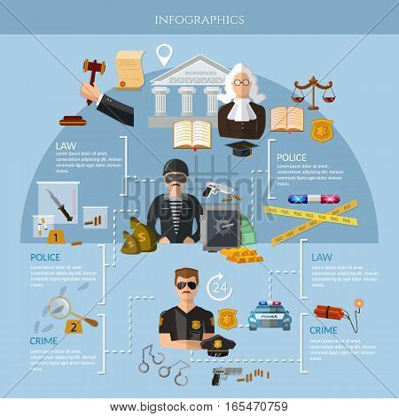 System of justice crime and punishment infographics. Policeman judge criminal lawyer justice courtroom. Criminal law and common civil justice system flat infographic presentation design