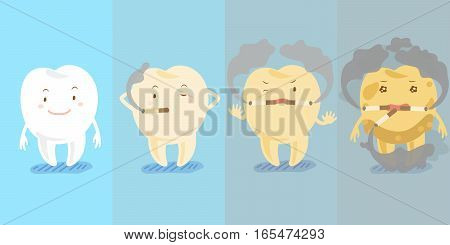 cute cartoon tooth smoking before and after