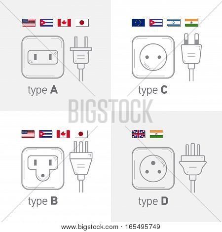 Different type power socket set vector isolated icon illustration for different country plugs. Type ABCD