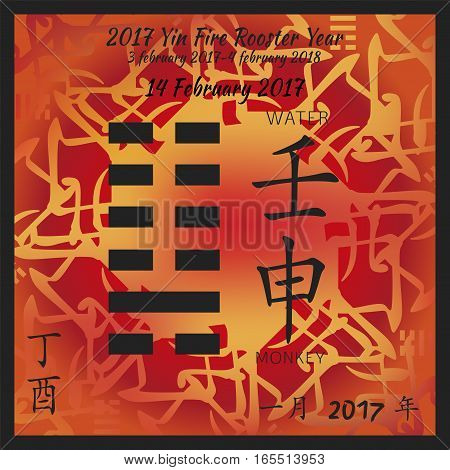 Symbol of i ching hexagram from chinese hieroglyphs. Translation of 12 zodiac feng shui signs hieroglyphs- water and monkey. I ching calendar of 2017 year with feng shi elements.