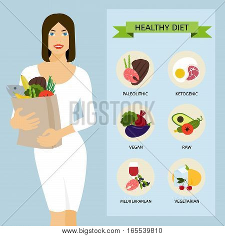 Set of different types of diets, standing next to a young slender woman on a blue background