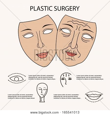 Facial plastic surgery concept, composition for banner or flyer, abstract isolated vector illustration