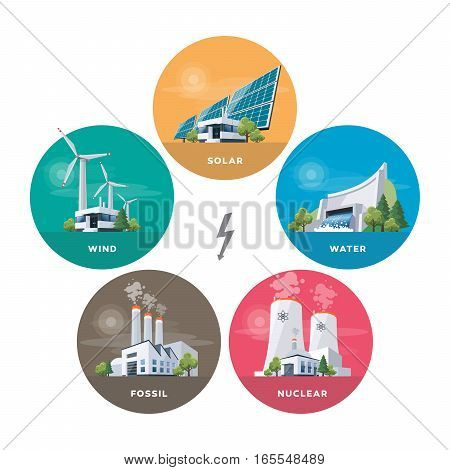 Vector illustration of solar water fossil wind nuclear power plants. Different types of factories. Renewable and pollution electricity resource. Energy power station types with natural thermal hydro chemical energy.