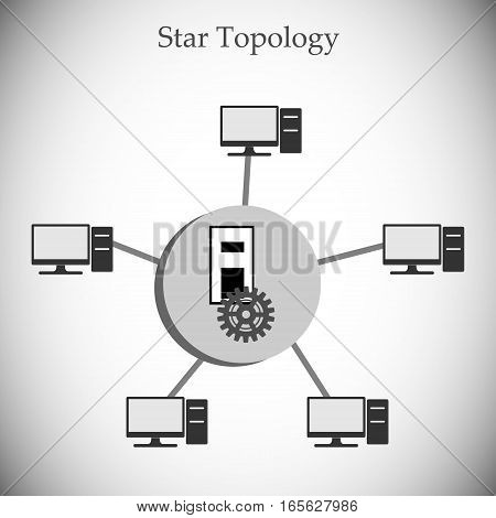 Concept of Star Topology.Star network the most common computer network topologies In which a star network consists of one central node or switch or hub which acts as a conduit to transmit messages.