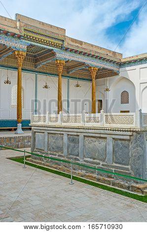 Islamic Landmarks Of Uzbekistan