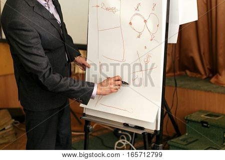 Elegant Speaker Lecturer Drawing Financial Charts At White Board, At Meeting, Business Marketing Lec