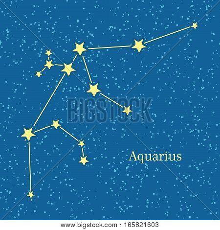 Aquarius zodiac symbol on background of cosmic sky. Eleventh astrological sign in Zodiac, originating from constellation Aquarius. Horoscope sign of zodiac. Astrology and mythology concept. Vector poster
