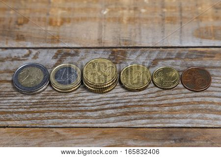 Pile of euro coins on an old wood