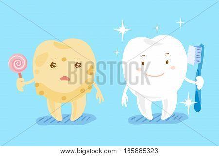 cute cartoon healthy teeth and tooth decay