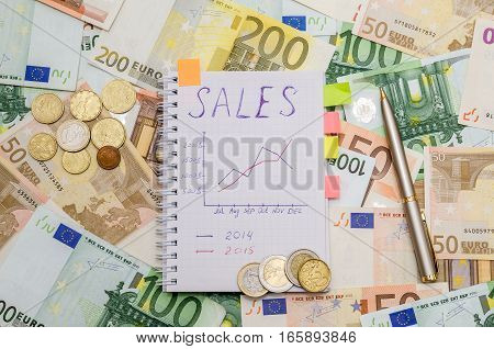 Notebook with sale word above euro bills background and coins