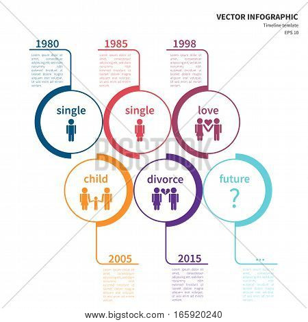 Vector infographic template. Concept of timeline based on the relationship between man and woman. Illustration on the white background.
