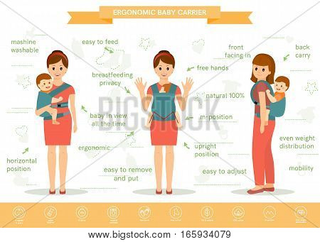 Mothers with his babies in ergonomic baby carrier. Three positions of baby in ergonomic baby carrier back carry, hip carry, front facing in.Linear white icon. Isolated on white background. Vector illustration.