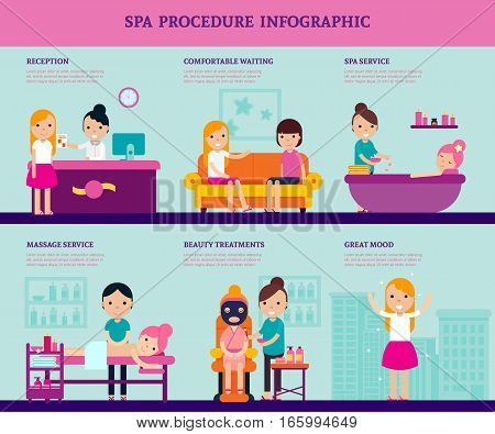 Spa beauty salon infographic with stages of reception healthy cosmetic procedures and good mood result vector illustration