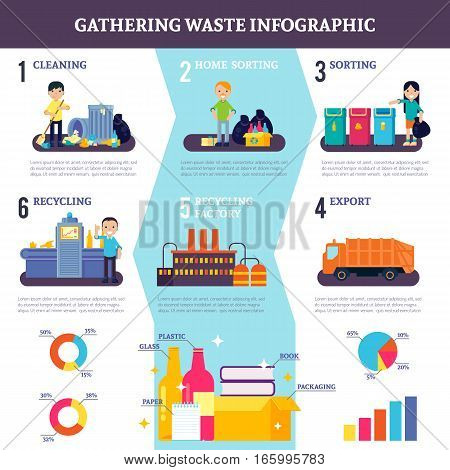 Gathering waste flat infographics with cleaning sorting and recycling of different types of garbage vector illustration