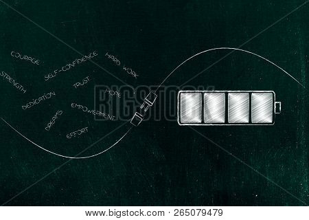Menatl Health And Positivity Conceptual Illustration: Scattered Positive Emotions Captions Next To F