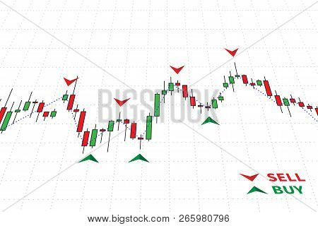 Forex Trading Indicators Vector Illustration. Online Trading Signals To Buy And Sell Currency On The