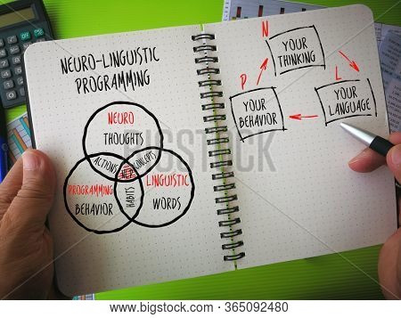 Sketch notes on Neuro Linguistic Programming for Business