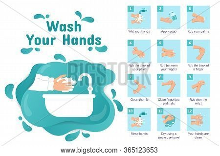 Wash Your Hands. How To Wash Your Hands Properly. Steps To Hands Washing For Prevent Illness And Hyg