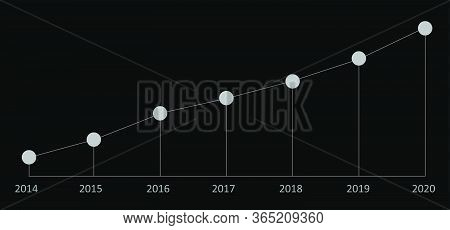 Simple Timeline Chart Growth From 2014 To 2020. Light Grey On Black Background.