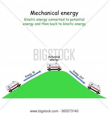 Mechanical Energy. Kinetic Energy Converted To Potential Energy And Then Back To Kinetic Energy. Car
