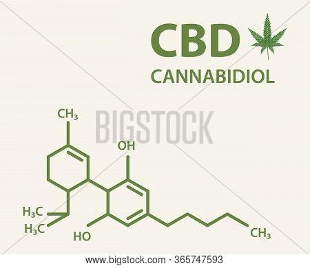 Cbd Molecular Formula Chemistry Diagram Cannabidiol Weed