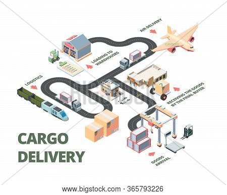 Logistic Isometric Plan For The Transportation Of Goods. Stages And Points Of Delivery, The Concept