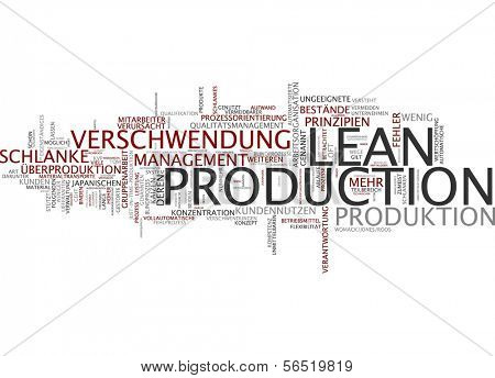 Word cloud -  lean manufacturing