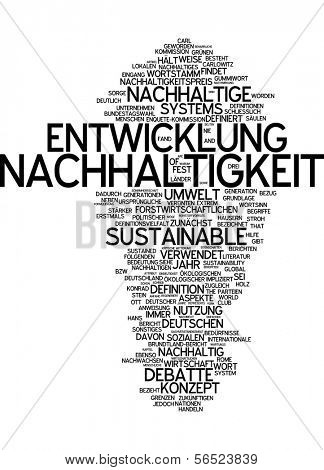 Word cloud - sustainability poster