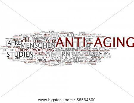 Word cloud - anti-aging