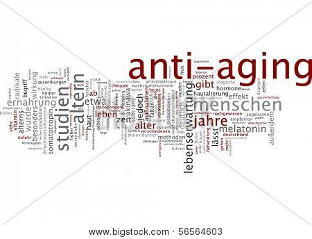 Word cloud - anti-aging poster