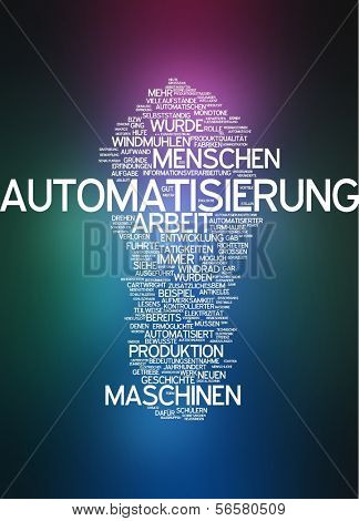 Word cloud - automation poster
