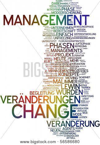 Word cloud - change management