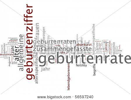 Word cloud - birthrate