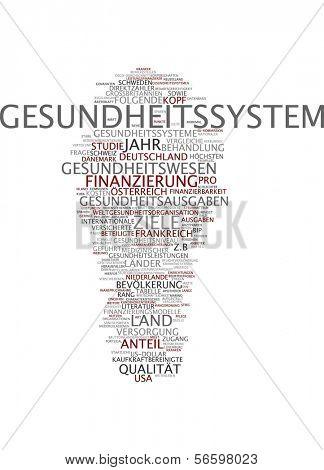Word cloud - health system